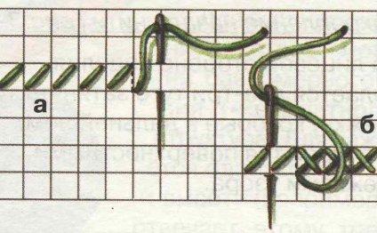 Техника вышивки крестиком